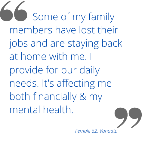 Some of my family members have lost their jobs and are staying back at home with me. I provide for our daily needs. It's affecting me both financially & my mental health.