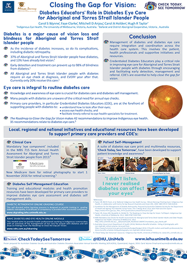 publications-posters image