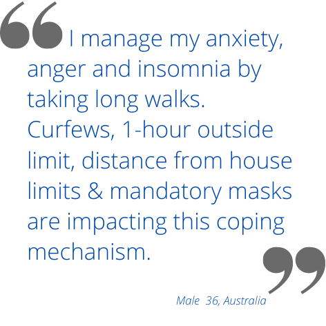I manage my anxiety, anger and insomnia by taking long walks. Curfews, 1-hour outside limit, distance from house limits & mandatory masks are impacting this coping mechanism.
