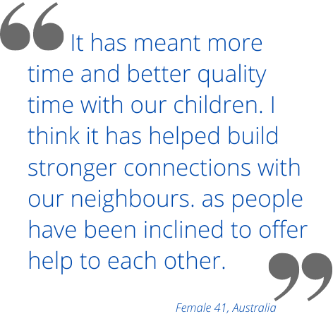 It has meant more time and better quality time with our children. I think it has helped build stronger connections with our neighbours. as people have been inclined to offer help to each other.