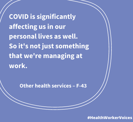 COVID is significantly affecting us in our personal lives as well. So it's not just something that we're managing at work. Quote from Female aged 43, Other Health Services. Image created by the Health Worker Voices project