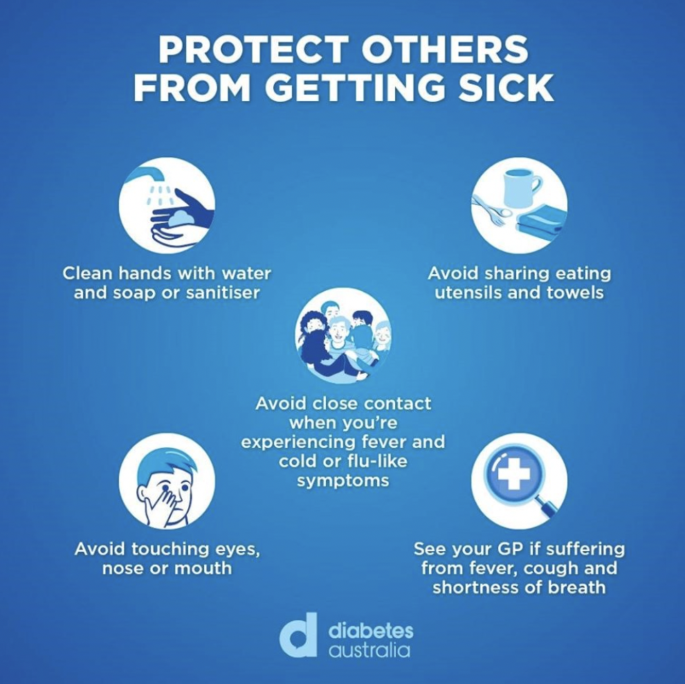 A graphic developed by Diabetes Australia to promote the importance of good hygiene practices during the COVID-19 pandemic