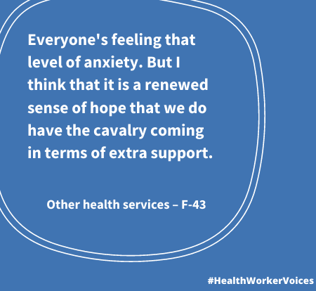 Everyone's feeling that level of anxiety. But I think that it is a renewed sense of hope that we do have the cavalry coming in terms of extra support. Quote from Female aged 43, Other Health Services. Image created by the Health Worker Voices project