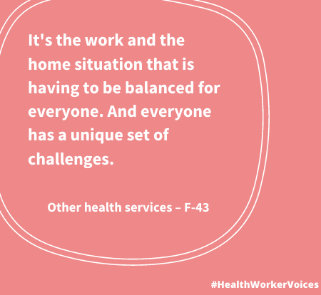It's the work and the home situation that is having to be balanced for everyone. And everyone has a unique set of challenges. Quote from Female aged 43, Other Health Services. Image created by the Health Worker Voices project