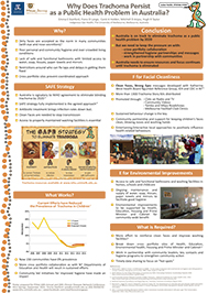 Poster24- why trachom persists