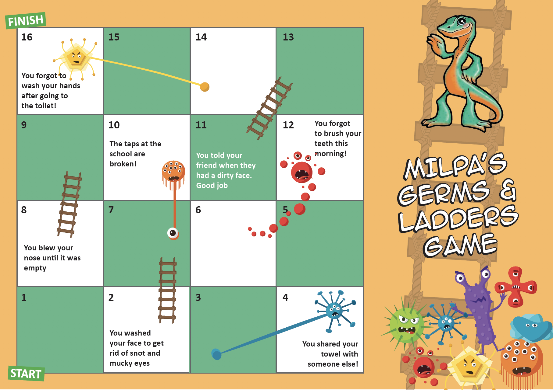 sample of germs and ladders game